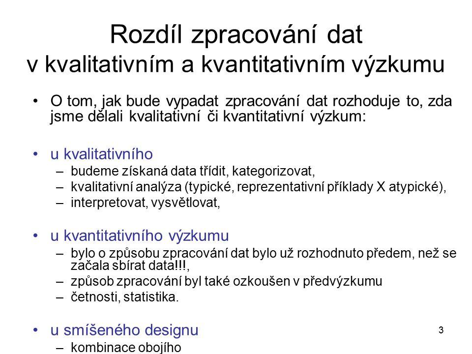 Literatura Gavora, P.(2002). Úvod do pedagogického výzkumu.