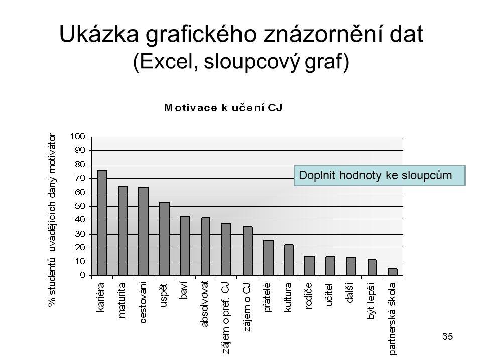35 Ukázka grafického znázornění dat (Excel, sloupcový graf) Doplnit hodnoty ke sloupcům