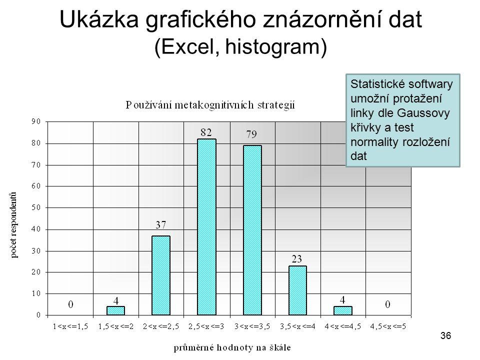 36 Ukázka grafického znázornění dat (Excel, histogram) Statistické softwary umožní protažení linky dle Gaussovy křivky a test normality rozložení dat