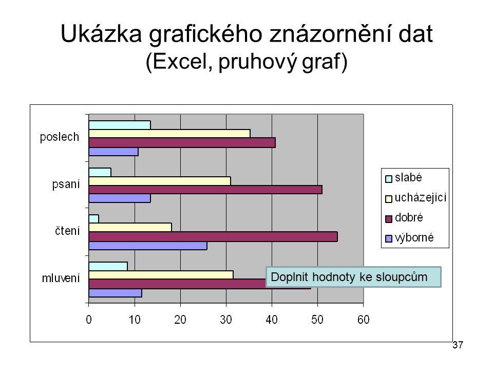 37 Ukázka grafického znázornění dat (Excel, pruhový graf) Doplnit hodnoty ke sloupcům