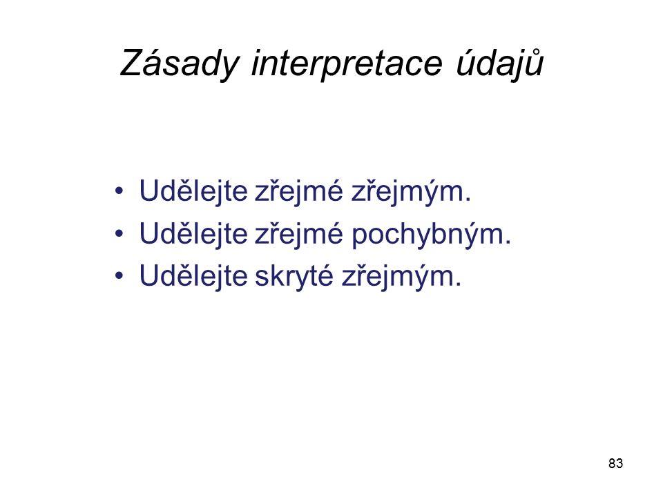83 Zásady interpretace údajů Udělejte zřejmé zřejmým.