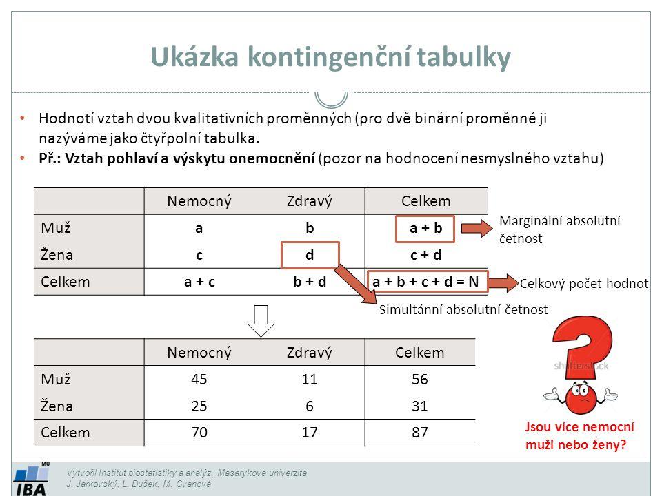 Ukázka kontingenční tabulky Vytvořil Institut biostatistiky a analýz, Masarykova univerzita J.