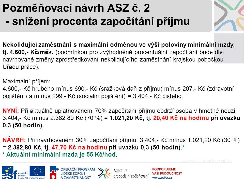 Pozměňovací návrh ASZ č.
