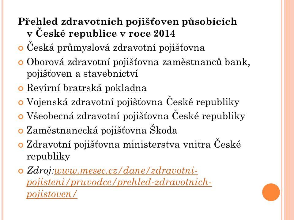 Přehled zdravotních pojišťoven působících v České republice v roce 2014 Česká průmyslová zdravotní pojišťovna Oborová zdravotní pojišťovna zaměstnanců