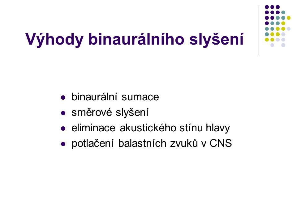 Výhody binaurálního slyšení binaurální sumace směrové slyšení eliminace akustického stínu hlavy potlačení balastních zvuků v CNS