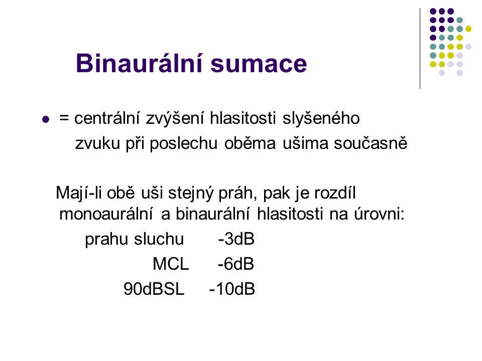 Binaurální sumace = centrální zvýšení hlasitosti slyšeného zvuku při poslechu oběma ušima současně Mají-li obě uši stejný práh, pak je rozdíl monoaurální a binaurální hlasitosti na úrovni: prahu sluchu -3dB MCL -6dB 90dBSL -10dB