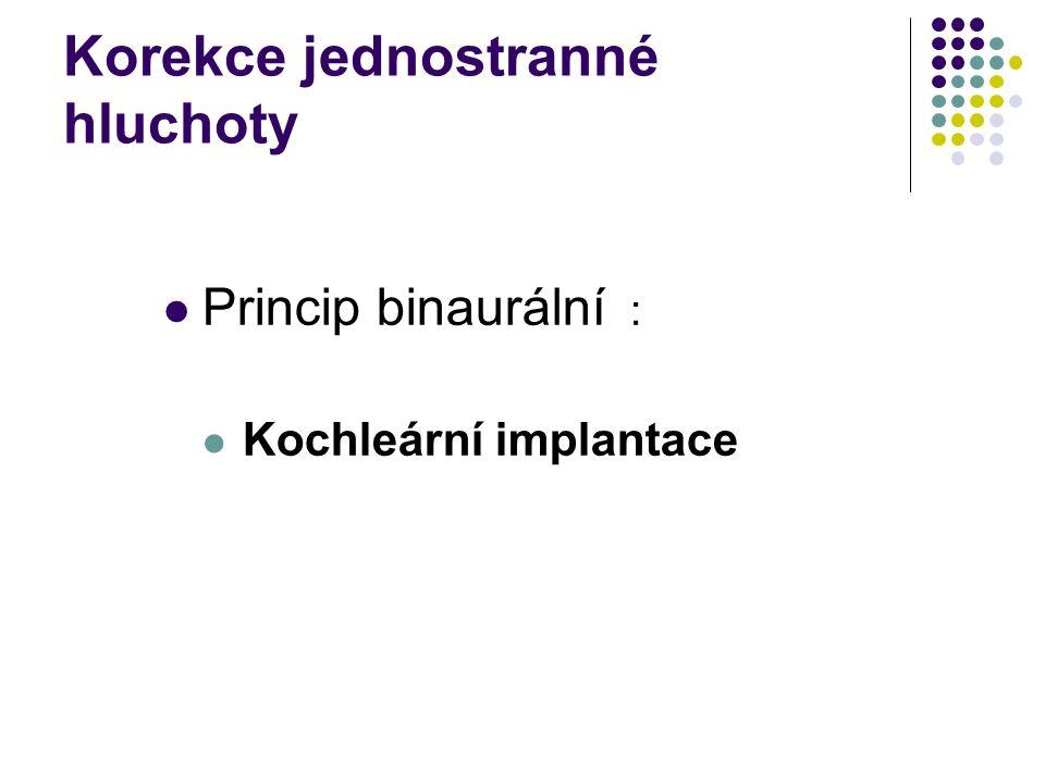 Korekce jednostranné hluchoty Princip binaurální : Kochleární implantace