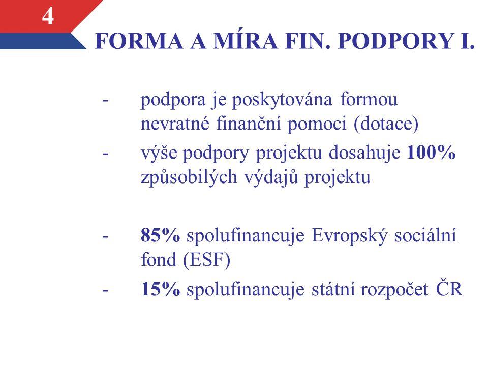 FORMA A MÍRA FIN.PODPORY II. -financování projektů je zálohové – 1.