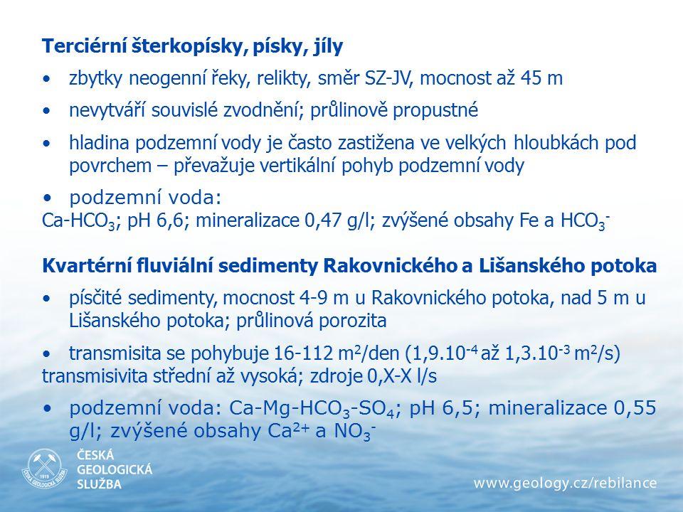 Terciérní šterkopísky, písky, jíly zbytky neogenní řeky, relikty, směr SZ-JV, mocnost až 45 m nevytváří souvislé zvodnění; průlinově propustné hladina podzemní vody je často zastižena ve velkých hloubkách pod povrchem – převažuje vertikální pohyb podzemní vody podzemní voda: Ca-HCO 3 ; pH 6,6; mineralizace 0,47 g/l; zvýšené obsahy Fe a HCO 3 - Kvartérní fluviální sedimenty Rakovnického a Lišanského potoka písčité sedimenty, mocnost 4-9 m u Rakovnického potoka, nad 5 m u Lišanského potoka; průlinová porozita transmisita se pohybuje 16-112 m 2 /den (1,9.10 -4 až 1,3.10 -3 m 2 /s) transmisivita střední až vysoká; zdroje 0,X-X l/s podzemní voda: Ca-Mg-HCO 3 -SO 4 ; pH 6,5; mineralizace 0,55 g/l; zvýšené obsahy Ca 2+ a NO 3 -