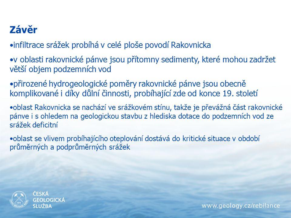 Závěr infiltrace srážek probíhá v celé ploše povodí Rakovnicka v oblasti rakovnické pánve jsou přítomny sedimenty, které mohou zadržet větší objem podzemních vod přirozené hydrogeologické poměry rakovnické pánve jsou obecně komplikované i díky důlní činnosti, probíhající zde od konce 19.