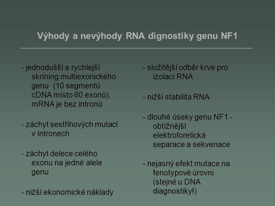 Výhody a nevýhody RNA dignostiky genu NF1 - jednodušší a rychlejší skríning multiexonického genu (10 segmentů cDNA místo 60 exonů), mRNA je bez intronů - záchyt sestřihových mutací v intronech - záchyt delece celého exonu na jedné alele genu - nižší ekonomické náklady - složitější odběr krve pro izolaci RNA - nižší stabilita RNA - dlouhé úseky genu NF1 - obtížnější elektroforetická separace a sekvenace - nejasný efekt mutace na fenotypové úrovni (stejné u DNA diagnostiky!)