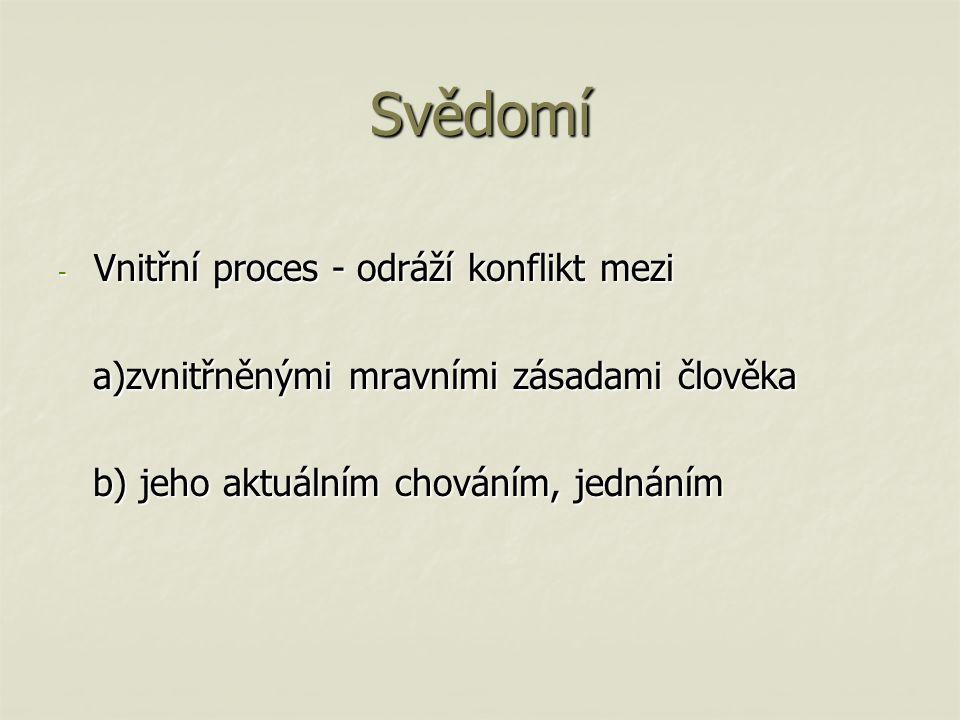 Svědomí - Vnitřní proces - odráží konflikt mezi a)zvnitřněnými mravními zásadami člověka a)zvnitřněnými mravními zásadami člověka b) jeho aktuálním ch