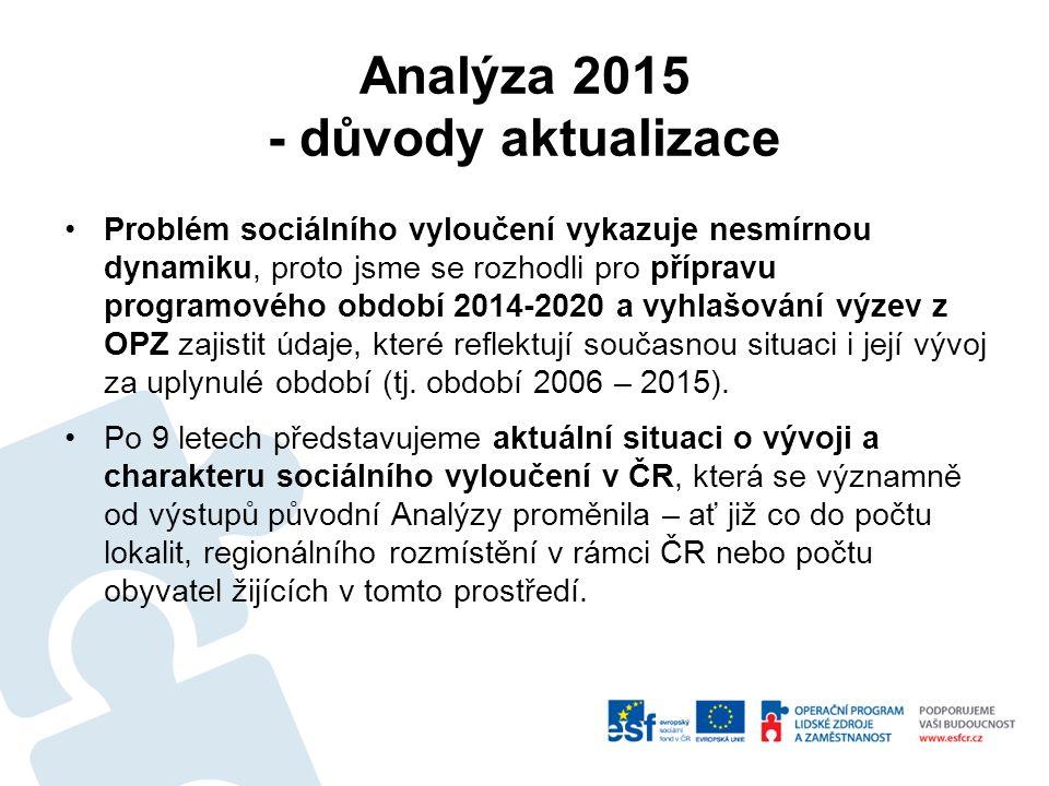 Analýza 2015 - důvody aktualizace Problém sociálního vyloučení vykazuje nesmírnou dynamiku, proto jsme se rozhodli pro přípravu programového období 2014-2020 a vyhlašování výzev z OPZ zajistit údaje, které reflektují současnou situaci i její vývoj za uplynulé období (tj.