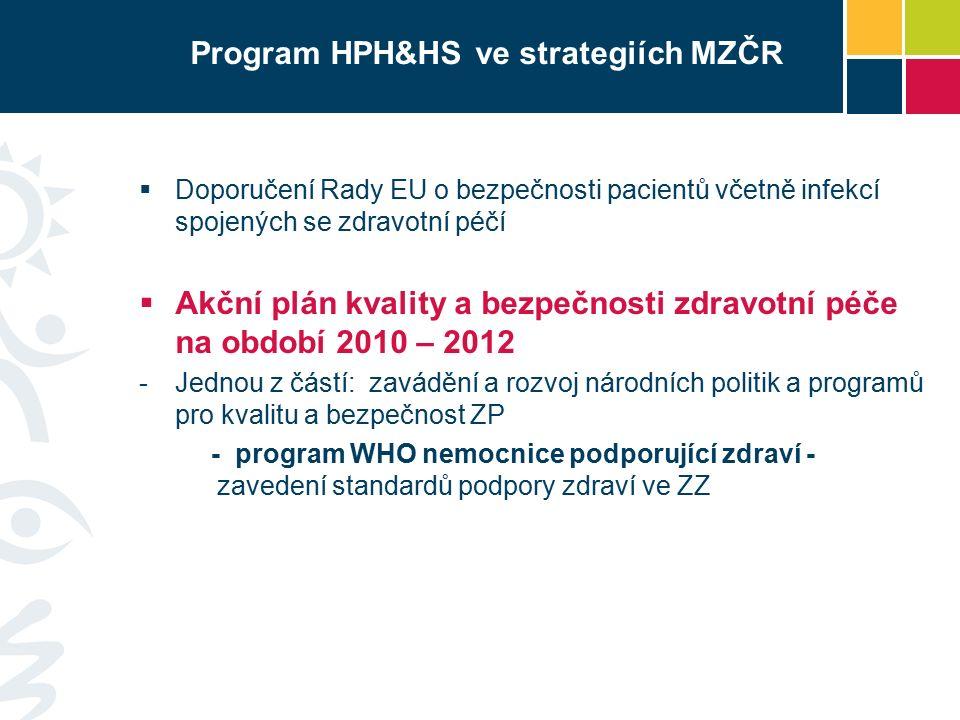 Program HPH&HS ve strategiích MZČR  Doporučení Rady EU o bezpečnosti pacientů včetně infekcí spojených se zdravotní péčí  Akční plán kvality a bezpečnosti zdravotní péče na období 2010 – 2012 -Jednou z částí: zavádění a rozvoj národních politik a programů pro kvalitu a bezpečnost ZP - program WHO nemocnice podporující zdraví - zavedení standardů podpory zdraví ve ZZ