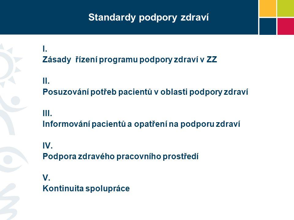 Standardy podpory zdraví I. Zásady řízení programu podpory zdraví v ZZ II.