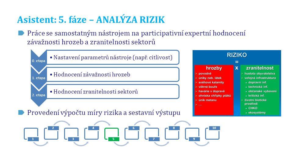 Asistent: 5. fáze – ANALÝZA RIZIK Práce se samostatným nástrojem na participativní expertní hodnocení závažnosti hrozeb a zranitelnosti sektorů Proved