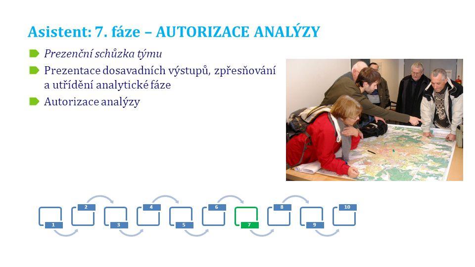 Asistent: 7. fáze – AUTORIZACE ANALÝZY Prezenční schůzka týmu Prezentace dosavadních výstupů, zpřesňování a utřídění analytické fáze Autorizace analýz