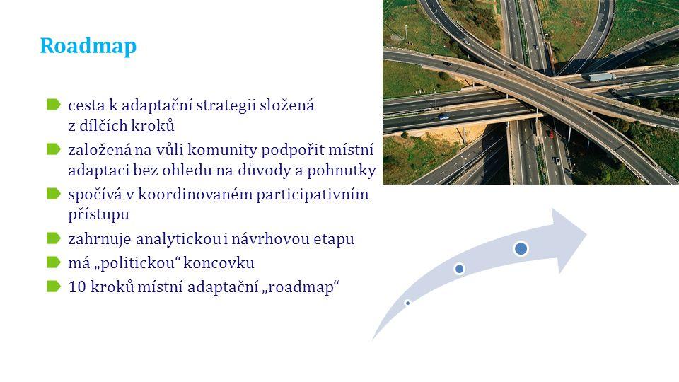 """Roadmap cesta k adaptační strategii složená z dílčích kroků založená na vůli komunity podpořit místní adaptaci bez ohledu na důvody a pohnutky spočívá v koordinovaném participativním přístupu zahrnuje analytickou i návrhovou etapu má """"politickou koncovku 10 kroků místní adaptační """"roadmap"""