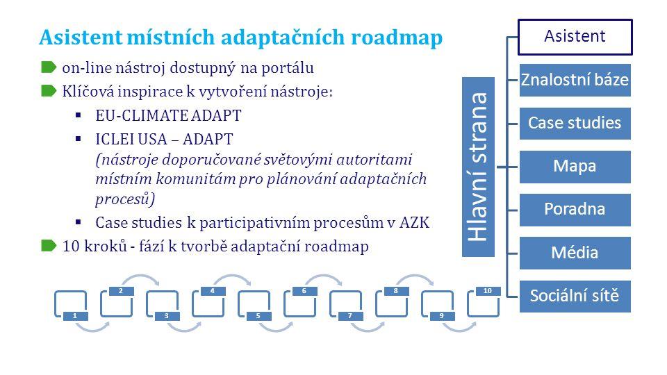Asistent místních adaptačních roadmap on-line nástroj dostupný na portálu Klíčová inspirace k vytvoření nástroje:  EU-CLIMATE ADAPT  ICLEI USA – ADAPT (nástroje doporučované světovými autoritami místním komunitám pro plánování adaptačních procesů)  Case studies k participativním procesům v AZK 10 kroků - fází k tvorbě adaptační roadmap 12345678910 Hlavní strana Asistent Znalostní báze Case studies Mapa Poradna Média Sociální sítě