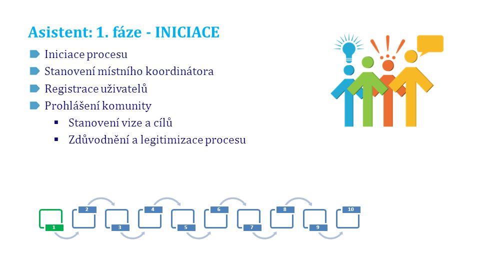 Asistent: 1. fáze - INICIACE Iniciace procesu Stanovení místního koordinátora Registrace uživatelů Prohlášení komunity  Stanovení vize a cílů  Zdůvo