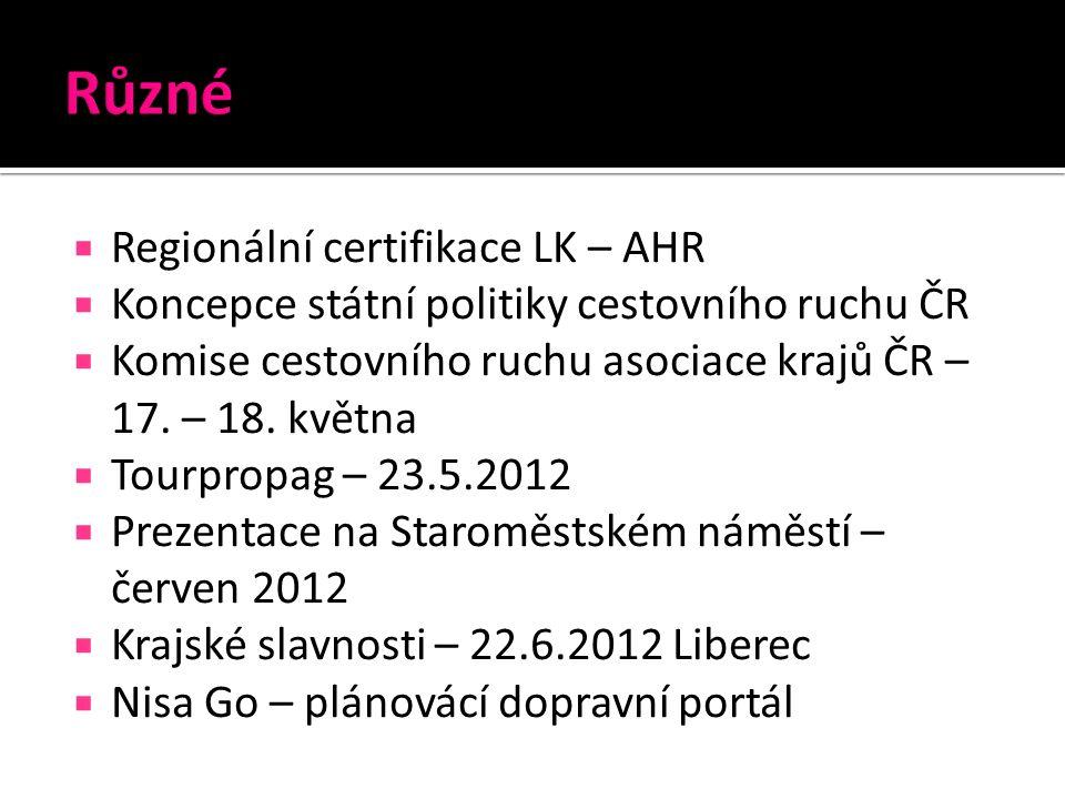  Regionální certifikace LK – AHR  Koncepce státní politiky cestovního ruchu ČR  Komise cestovního ruchu asociace krajů ČR – 17.