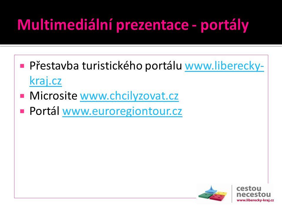  Přestavba turistického portálu www.liberecky- kraj.czwww.liberecky- kraj.cz  Microsite www.chcilyzovat.czwww.chcilyzovat.cz  Portál www.euroregiontour.czwww.euroregiontour.cz