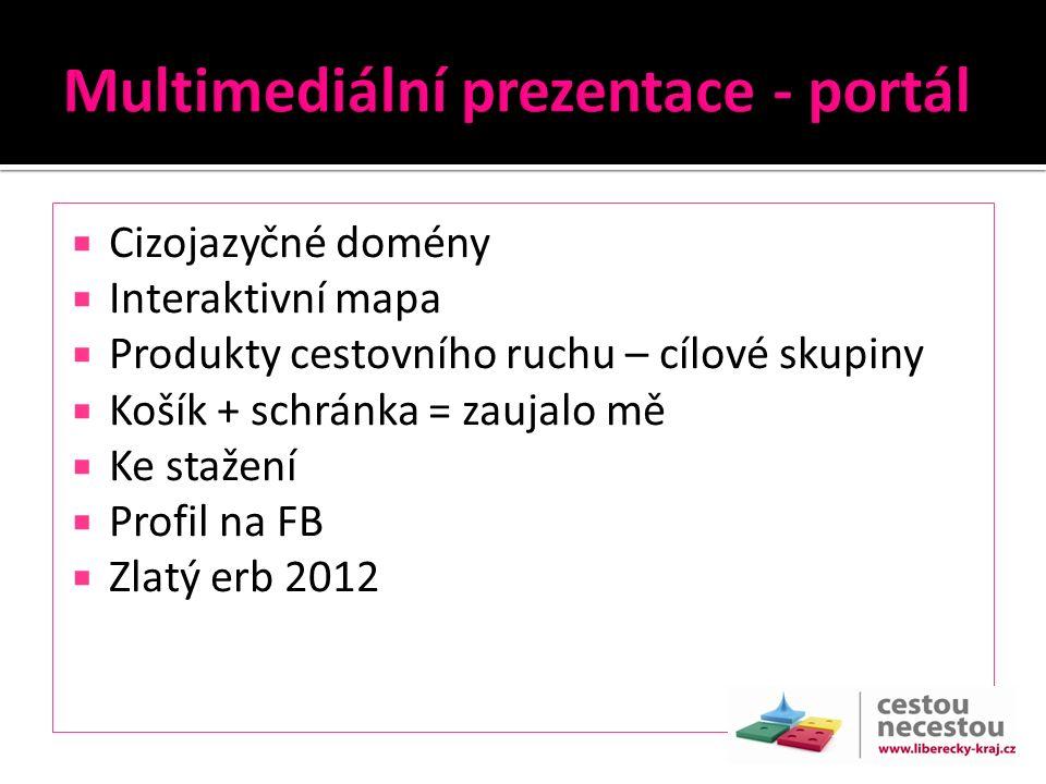  Cizojazyčné domény  Interaktivní mapa  Produkty cestovního ruchu – cílové skupiny  Košík + schránka = zaujalo mě  Ke stažení  Profil na FB  Zlatý erb 2012