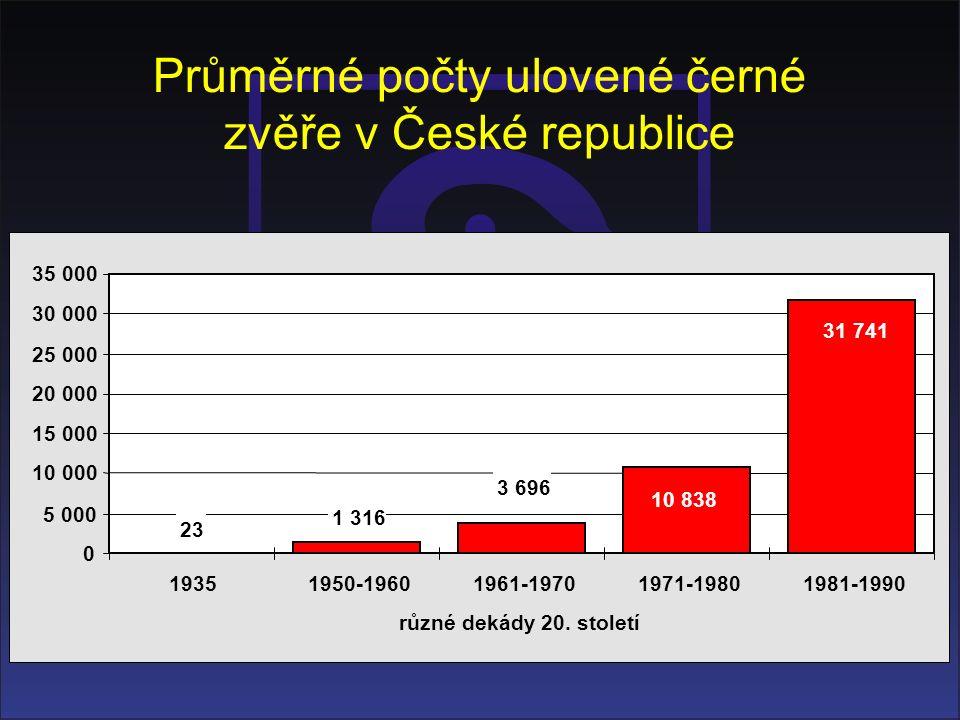 Průměrné počty ulovené černé zvěře v České republice 3 696 10 838 31 741 23 1 316 0 5 000 10 000 15 000 20 000 25 000 30 000 35 000 19351950-19601961-19701971-19801981-1990 různé dekády 20.