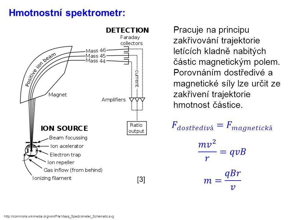 Hmotnostní spektrometr: http://commons.wikimedia.org/wiki/File:Mass_Spectrometer_Schematic.svg Pracuje na principu zakřivování trajektorie letících kladně nabitých částic magnetickým polem.