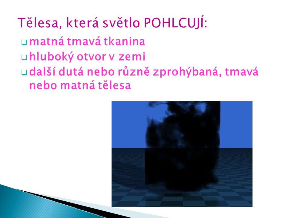 Optické prostředí:  PRŮHLEDNÉ (světlo jím prochází s minimálními ztrátami-např.