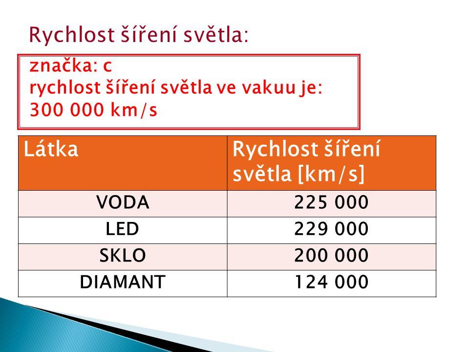  označení řeckým písmenem: λ [lambda],  světlo, které vnímá lidské oko, je v rozsahu 400 – 760 nm, (nm=nanometr, 1 nm = 0,000 000 001 m)  záření o menší vlnové délce ( λ‹ 400 nm) nazýváme ULTRAFIALOVÉ (UV záření)  záření o větší vlnově délce (λ›760 nm) nazýváme INFRAČERVENÉ ZÁŘENÍ
