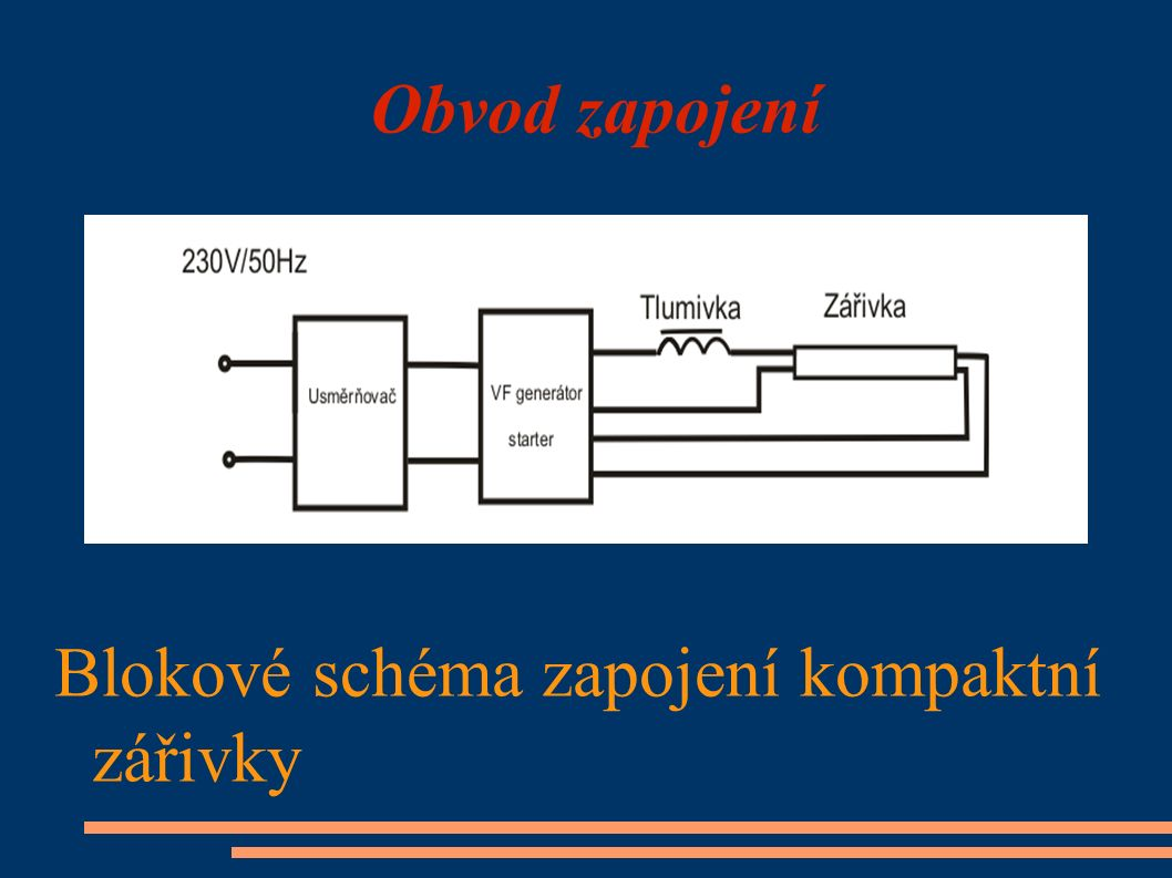 Obvod zapojení Blokové schéma zapojení kompaktní zářivky