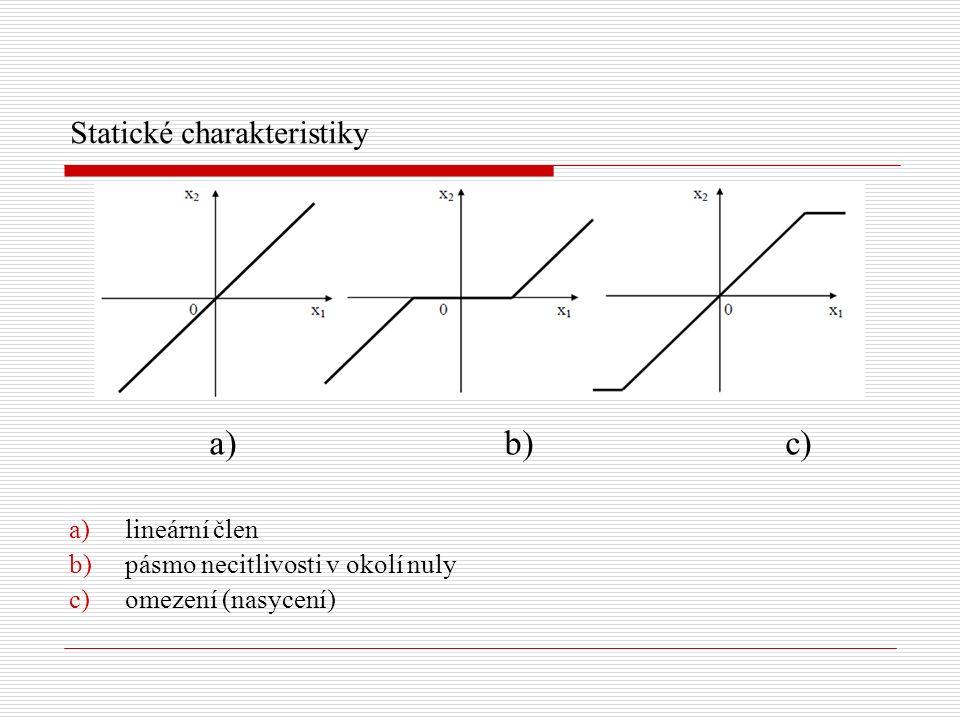 Statické charakteristiky a) b) c) a)lineární člen b)pásmo necitlivosti v okolí nuly c)omezení (nasycení)