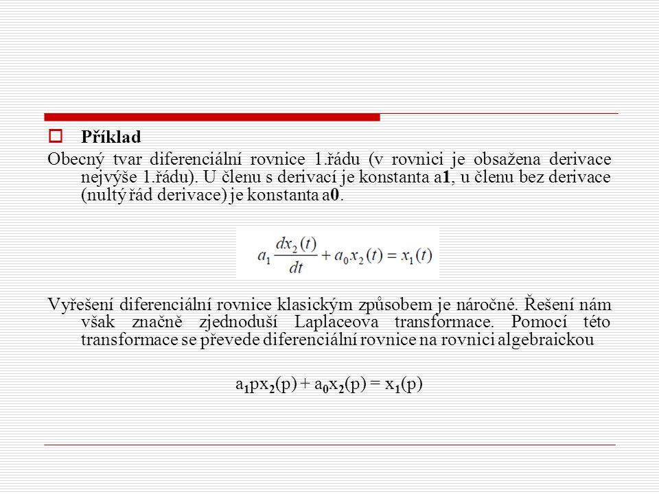  Příklad Obecný tvar diferenciální rovnice 1.řádu (v rovnici je obsažena derivace nejvýše 1.řádu). U členu s derivací je konstanta a1, u členu bez de