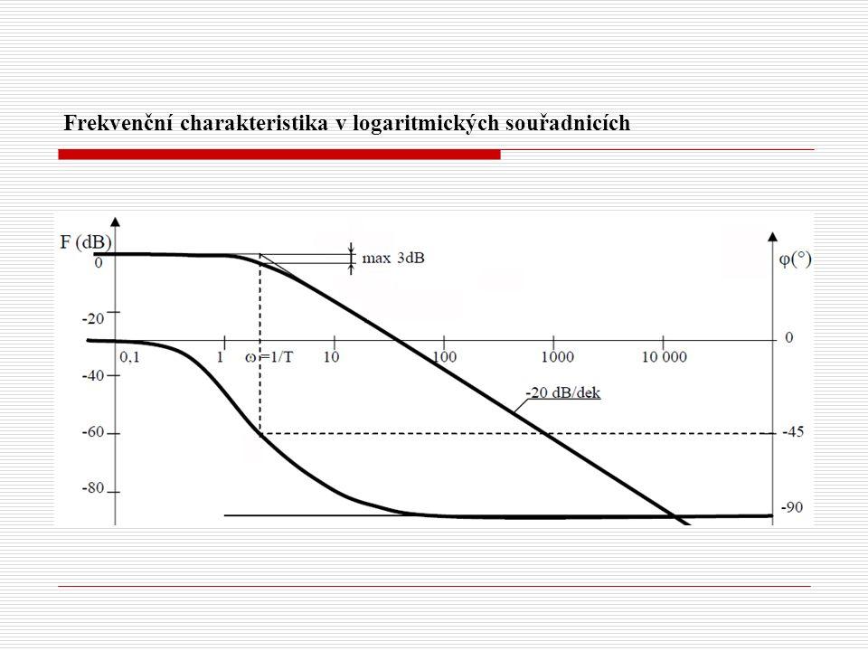 Frekvenční charakteristika v logaritmických souřadnicích