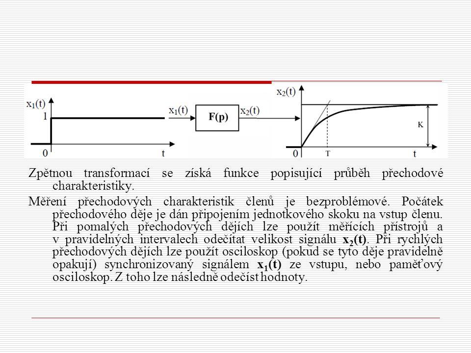 Zpětnou transformací se získá funkce popisující průběh přechodové charakteristiky. Měření přechodových charakteristik členů je bezproblémové. Počátek