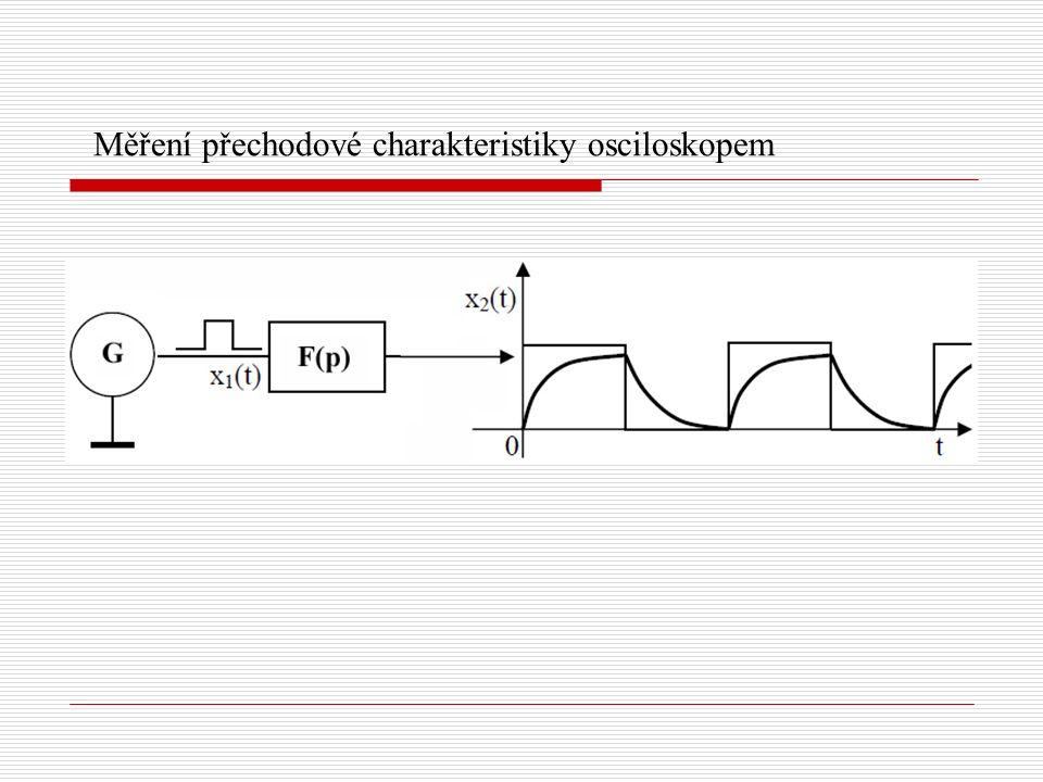 Měření přechodové charakteristiky osciloskopem