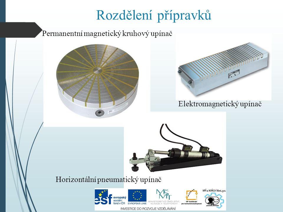 Rozdělení přípravků Permanentní magnetický kruhový upínač Elektromagnetický upínač Horizontální pneumatický upínač