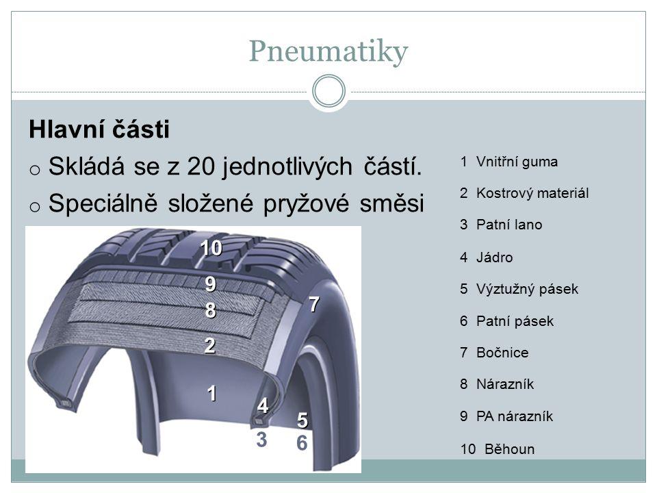 Pneumatiky Hlavní části o Skládá se z 20 jednotlivých částí.