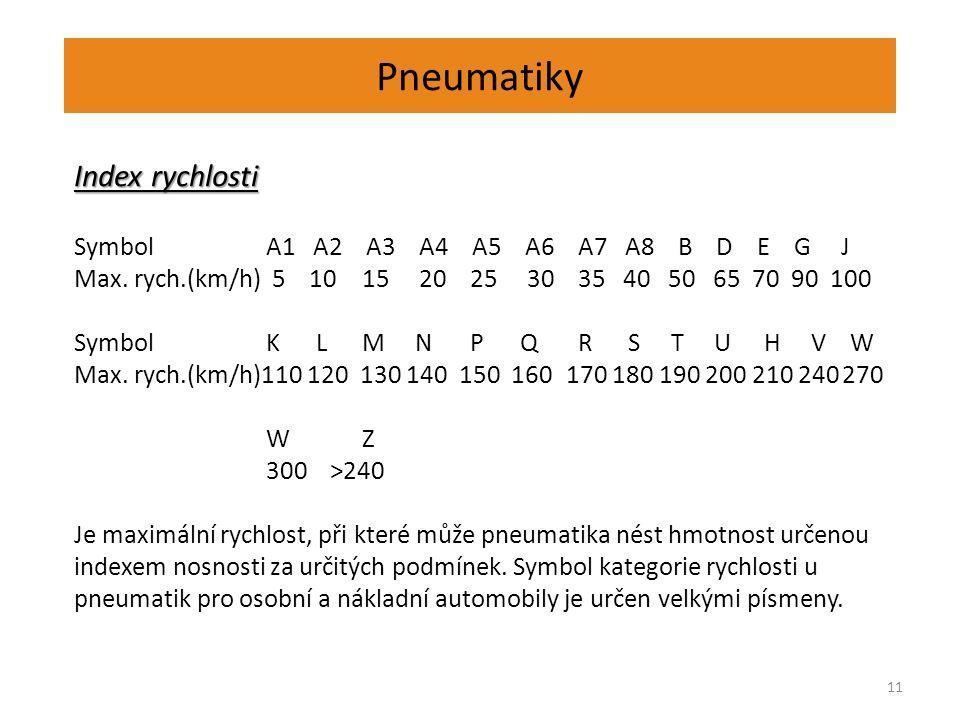 Pneumatiky 11 Index rychlosti SymbolA1 A2 A3 A4 A5 A6 A7 A8 B D E G J Max.