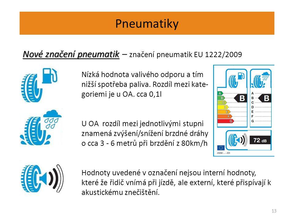 Pneumatiky 13 Nové značení pneumatik Nové značení pneumatik – značení pneumatik EU 1222/2009 Nízká hodnota valivého odporu a tím nižší spotřeba paliva.