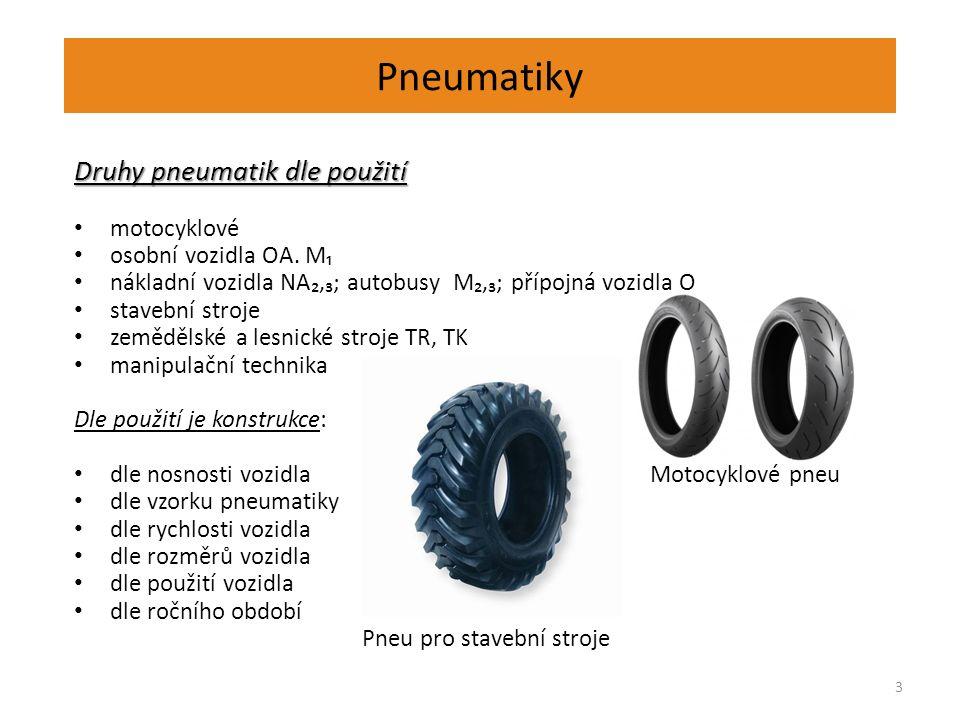 14 Tato prezentace, ukazuje a seznamuje žáky s pneumatikami, které se používaly a používají v automobilech.