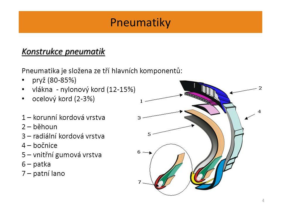 Pneumatiky 4 Konstrukce pneumatik Pneumatika je složena ze tří hlavních komponentů: pryž (80-85%) vlákna - nylonový kord (12-15%) ocelový kord (2-3%) 1 – korunní kordová vrstva 2 – běhoun 3 – radiální kordová vrstva 4 – bočnice 5 – vnitřní gumová vrstva 6 – patka 7 – patní lano