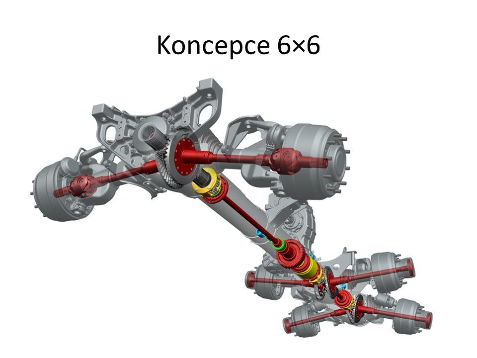 Koncepce 6×6