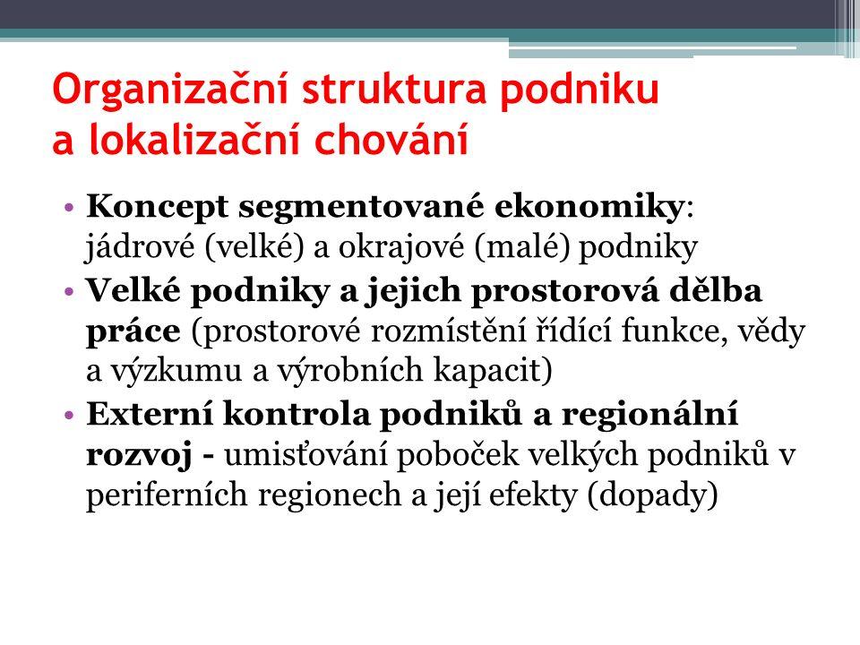 Organizační struktura podniku a lokalizační chování Koncept segmentované ekonomiky: jádrové (velké) a okrajové (malé) podniky Velké podniky a jejich prostorová dělba práce (prostorové rozmístění řídící funkce, vědy a výzkumu a výrobních kapacit) Externí kontrola podniků a regionální rozvoj - umisťování poboček velkých podniků v periferních regionech a její efekty (dopady)