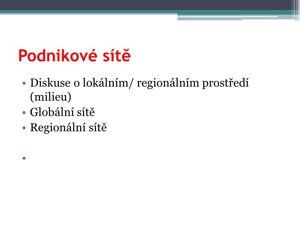 Podnikové sítě Diskuse o lokálním/ regionálním prostředí (milieu) Globální sítě Regionální sítě