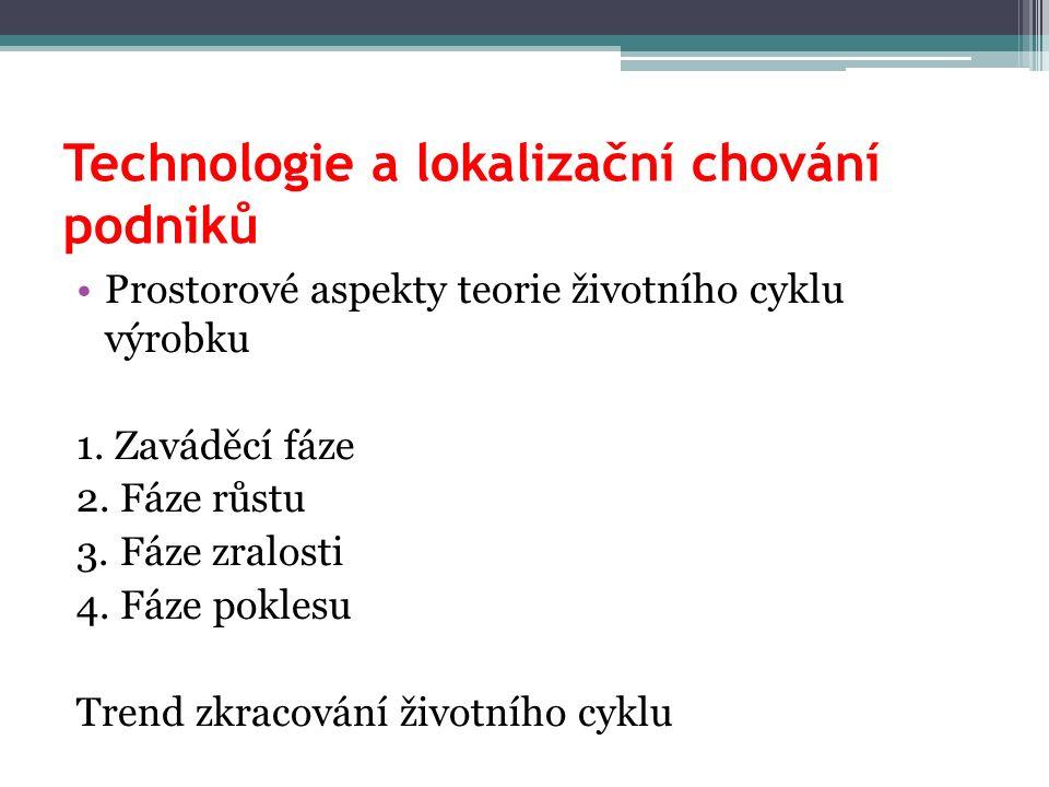 Technologie a lokalizační chování podniků Prostorové aspekty teorie životního cyklu výrobku 1.