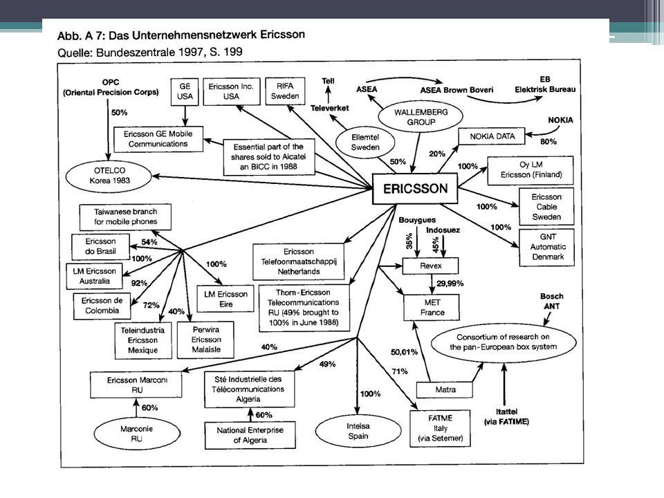 Lokalizační analýza Lokalizační teorie se zabývá lokalizačním rozhodováním podniků a vlivem lokalizace na jejich ekonomickou (podnikatelskou) úspěšnost (na jeho náklady, výnosy, zisk či inovační schopnost) Podnik a jeho prostorové vazby Podnik = otevřený systém, vytvářející rozmanité vztahy (vazby) s okolním přírodním, ekonomickým a sociálním prostředím