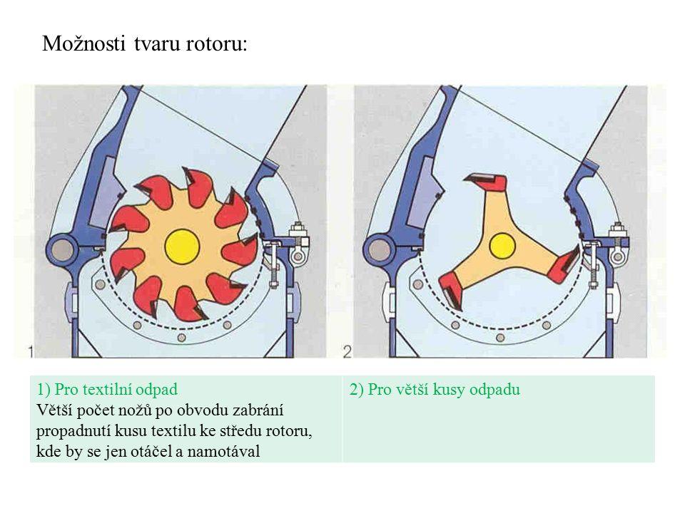 Možnosti tvaru rotoru: 1) Pro textilní odpad Větší počet nožů po obvodu zabrání propadnutí kusu textilu ke středu rotoru, kde by se jen otáčel a namot