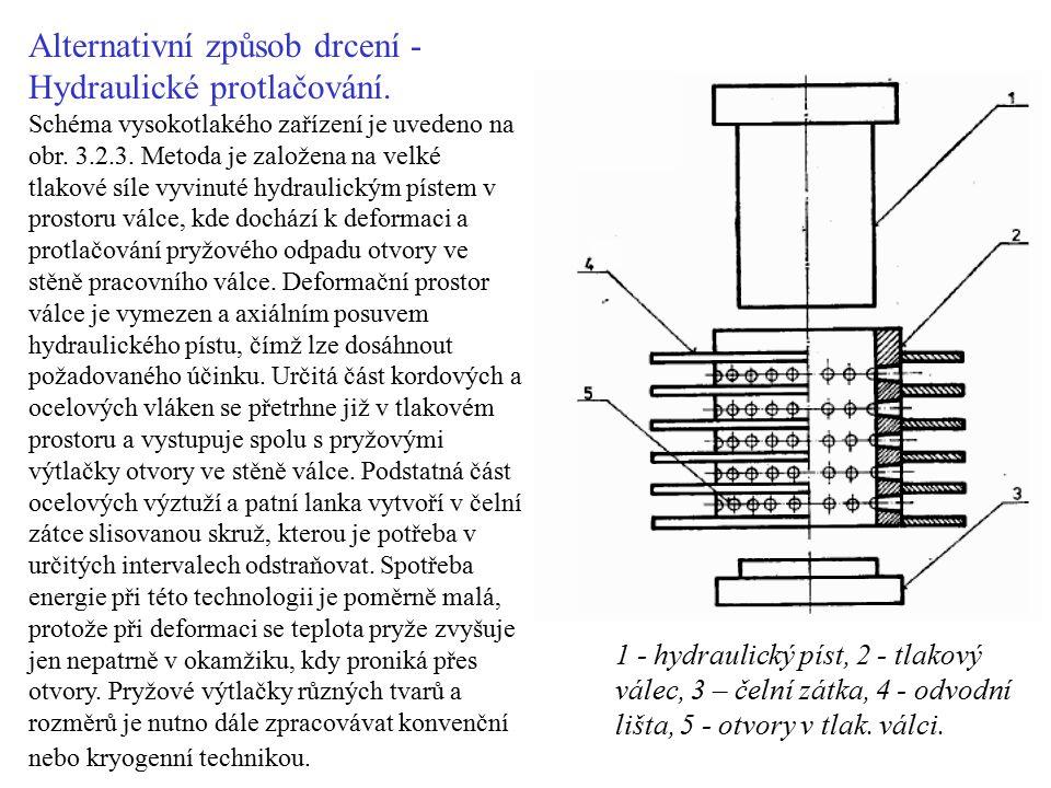 Alternativní způsob drcení - Hydraulické protlačování. Schéma vysokotlakého zařízení je uvedeno na obr. 3.2.3. Metoda je založena na velké tlakové síl